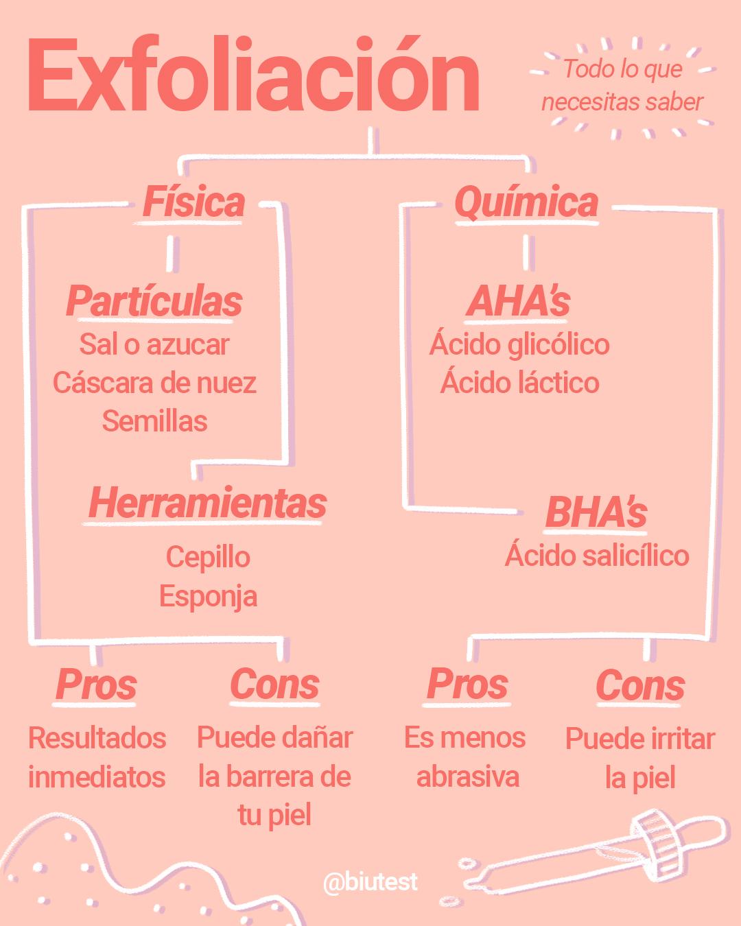 diferencia entre exfoliante fisico vs quimico