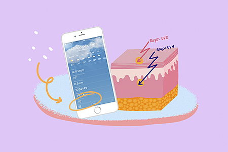 ¿Cómo los rayos del sol y de fuentes artificiales afectan nuestra piel y cómo podemos limitar el daño? (diferencia entre rayos UVA y UVB y tabla de índice de rayos UV)